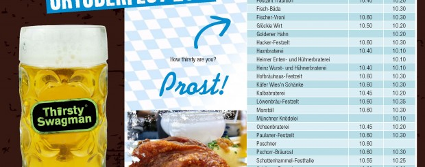 Oktoberfest Official Beer Prices 2016
