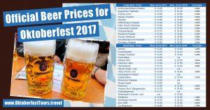 Oktoberfest Beer Price 2017