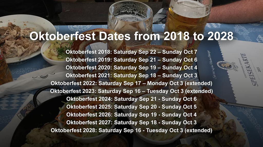 Oktoberfest Dates from 2018 to 2028