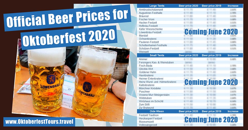 Oktoberfest Beer Prices 2020 announced June 2020